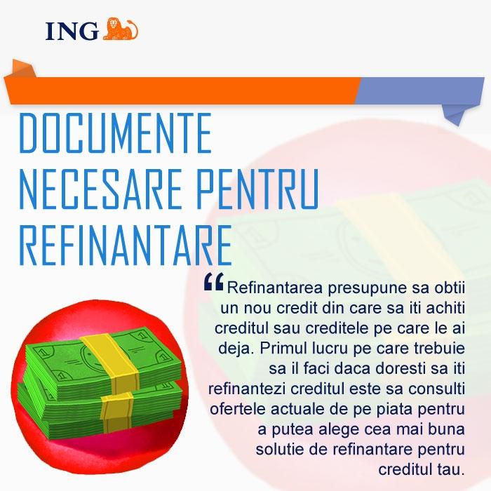Poza De ce acte ai nevoie pentru o refinantare